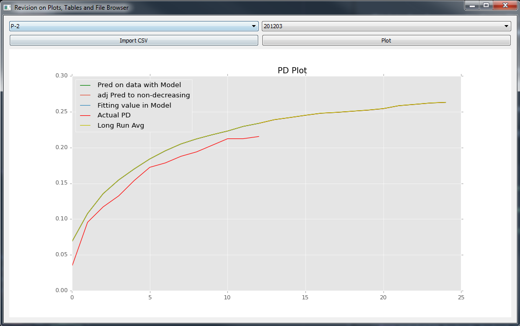 read in csv and plot with matplotlib in PyQt4 — pydata