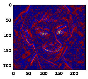 convolve, correlate and image process in numpy — pydata