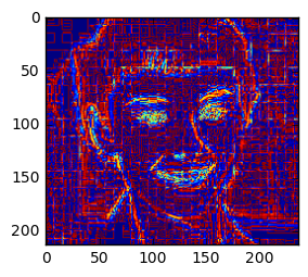convolve, correlate and image process in numpy — pydata